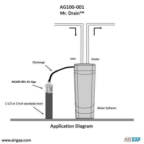 small resolution of the ag100 001 water softener air gap is listed by upc and tested for compliance with ipc and nsf standards