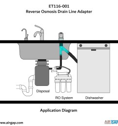 et116 001 ro drain adapter is listed by upc and tested for compliance with ipc and nsf standards  [ 5900 x 5908 Pixel ]