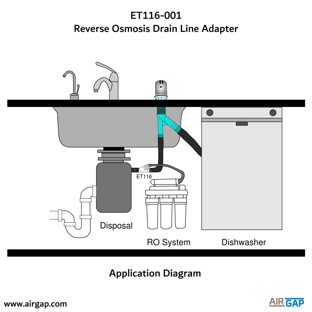 medium resolution of et116 001 ro drain adapter is listed by upc and tested for compliance with ipc and nsf standards