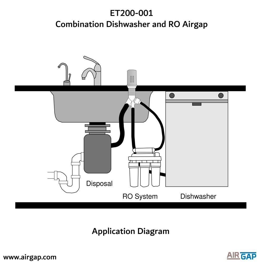medium resolution of dishwasher air gap diagram wiring diagram show dishwasher air gap diagram data schematic diagram dishwasher air