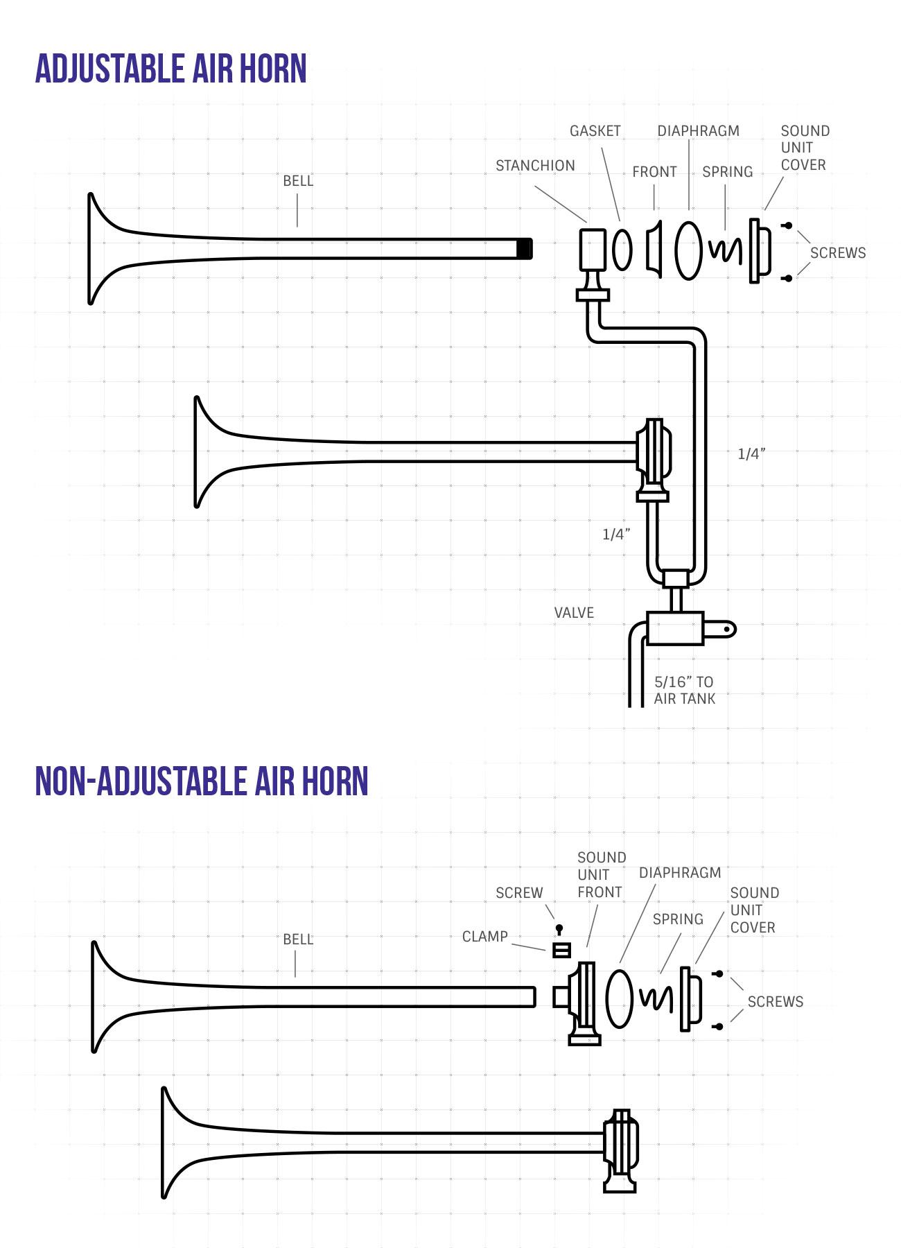 bad boy air horn wiring diagram wiring diagram will be a thing \u2022 12 volt horn harbor freight air horn wiring diagram 38 wiring diagram 05 mustang horn wiring diagram bad boy