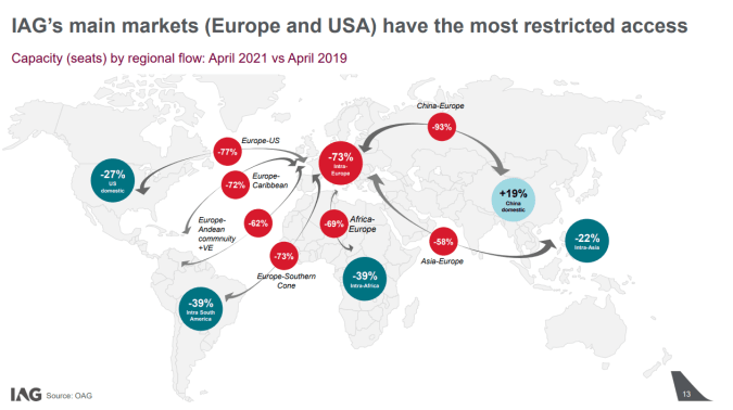 IAG restricted markets in April 2021