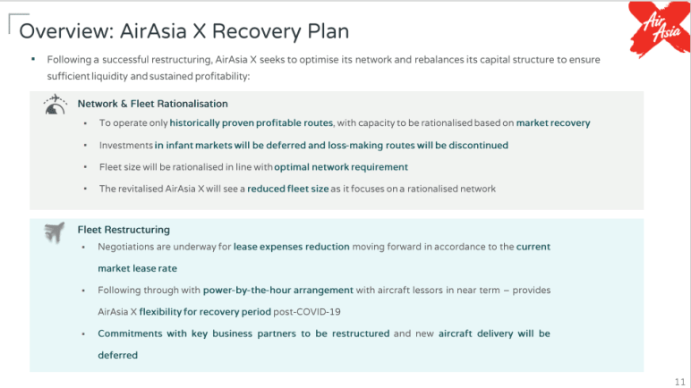 Air Asia X restructuring plan