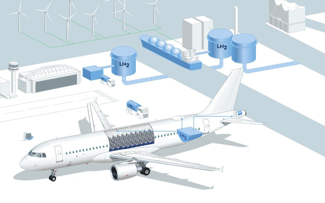 Hamburg to test hydrogen ground infrastructure