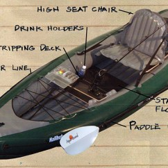 Burlington High Chair Simple Wooden Sneak Preview: New Halibut Inflatable Fishing Kayak From Innova | Airkayaks.com