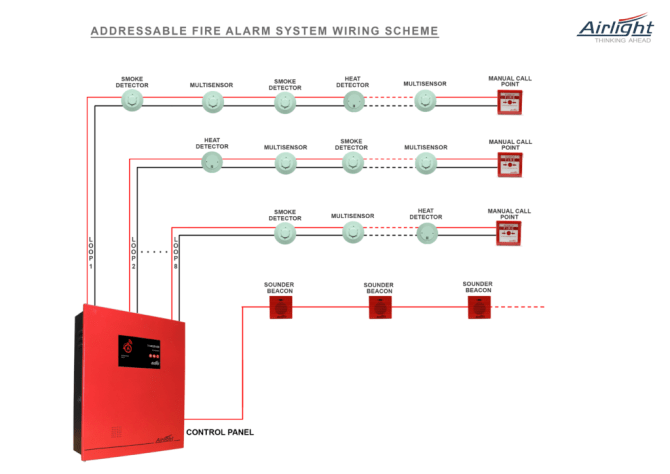 🏆 diagram in pictures database gamewell fire alarm wiring
