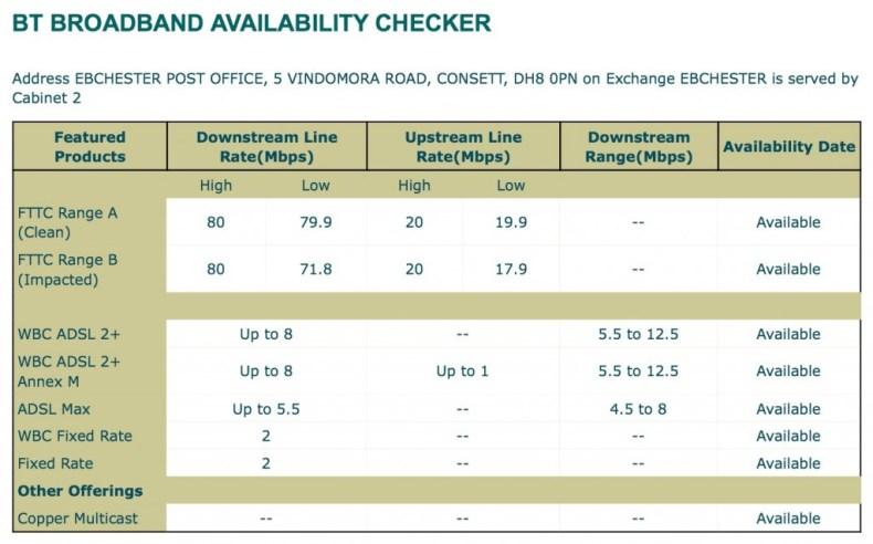 BT Broadband Availability Checker Ebchester