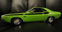 Dodge in Sassy Grass Green