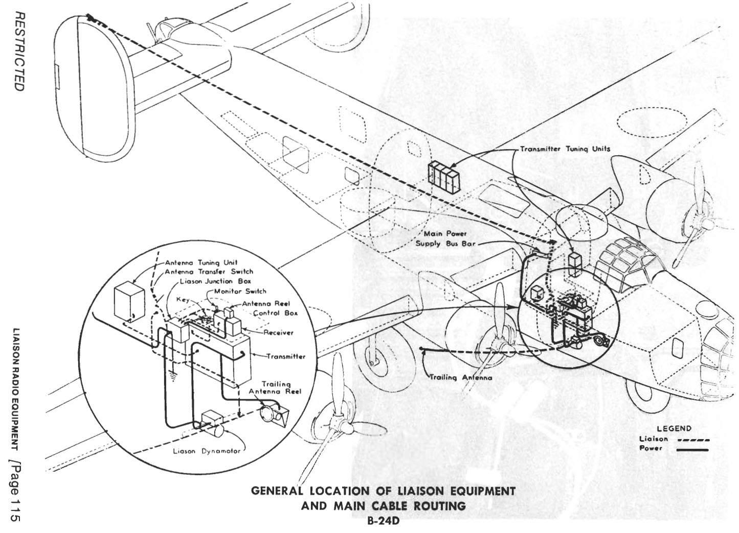 B 24d Command And Liaison Radio Equipment