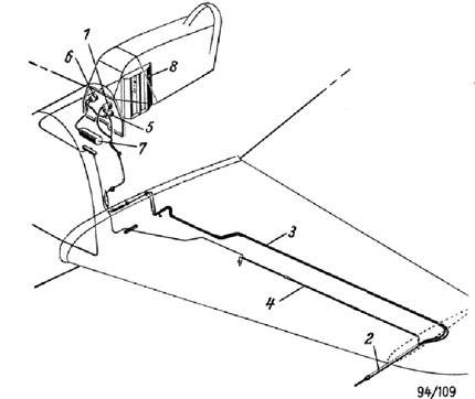 Bf 109K-4 Kurfurst , Flight Monitoring and Navigation