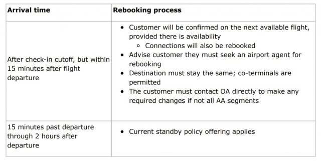 american airlines name changes correction policy for domestic international tickets Airplane GEEK American Airlines Name Changes/Correction Policy for Domestic & International Tickets