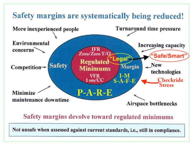 teaching safety margin and culture 2 Airplane GEEK Teaching Safety Margin (and Culture)!