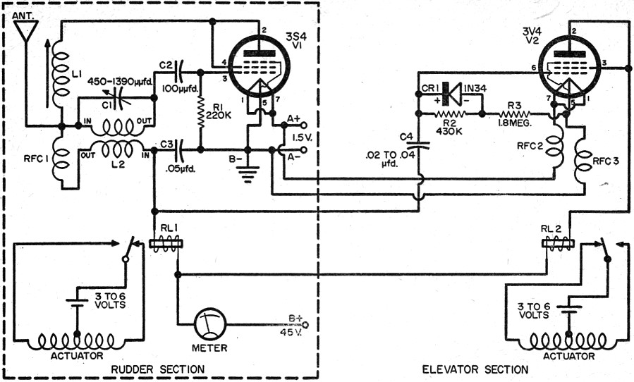 Elevator Shunt Trip Diagram : 27 Wiring Diagram Images