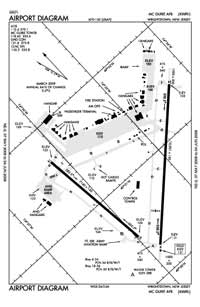 Mc Guire Field (Joint Base Mc Guire Dix Lakehurst) Airport