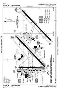 Bill And Hillary Clinton National/Adams Field Airport