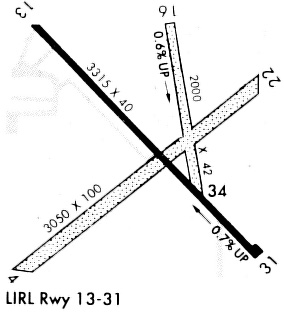 Road Planning Diagram Planning Time Wiring Diagram ~ Odicis