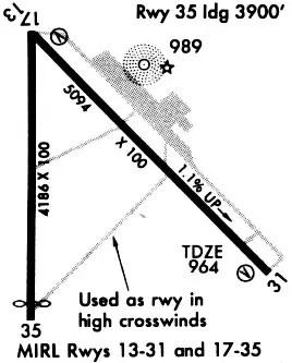 Diagram Of Morse Code Diagram Of Sewing Machine Wiring