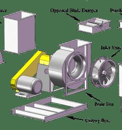 fan parts inlet box damper silencer weatherhood [ 2247 x 1366 Pixel ]