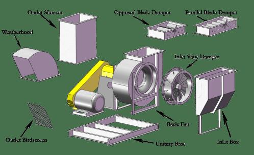 small resolution of fan parts inlet box damper silencer weatherhood