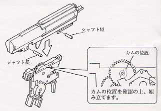 Comparación entre Gearboxes Tokio Marui Taller