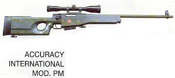 Sniper: Armamento y sus características Francotirador