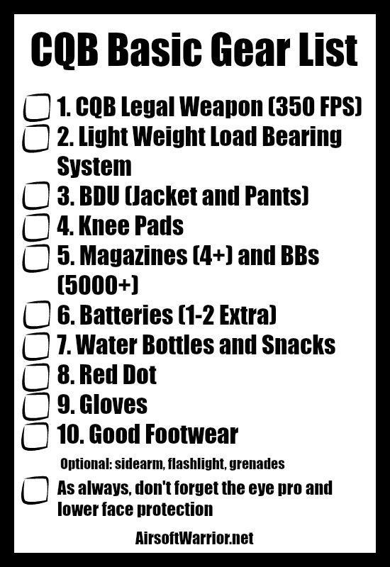 Airsoft CQB Gear List