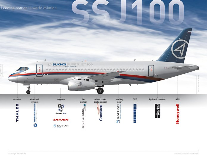 Western suppliers provide most of the components used in the manufacture of the SSJ-100 (Image Credits: SuperJet International)