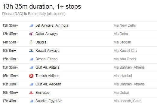Dhaka To Italy Flight Information