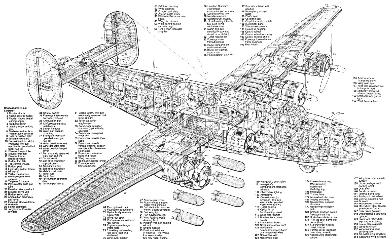 B 24 Liberator Pb4y Privateer Special Edition Cd