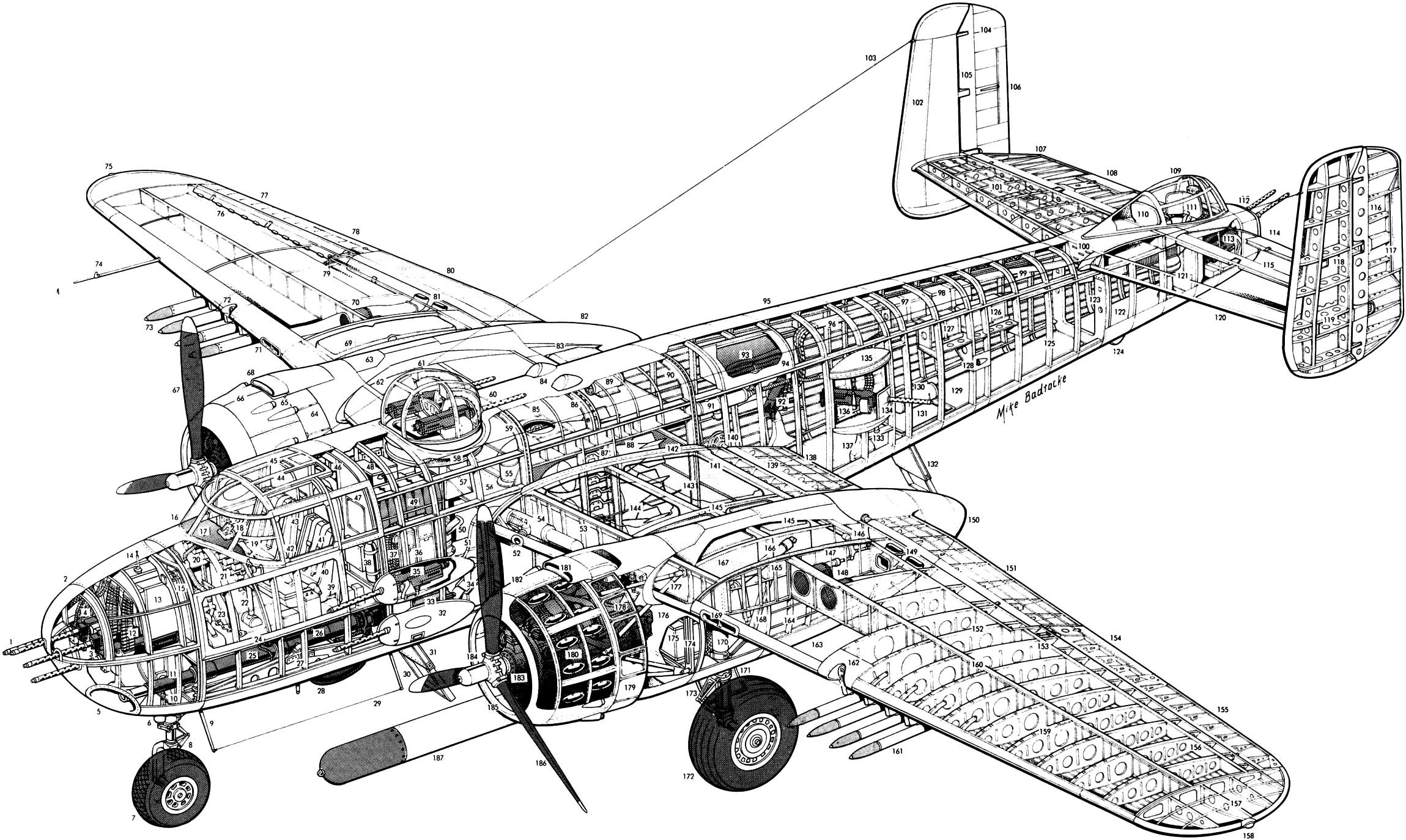 North American B-25 Mitchell PDF eBook & Flight Manuals