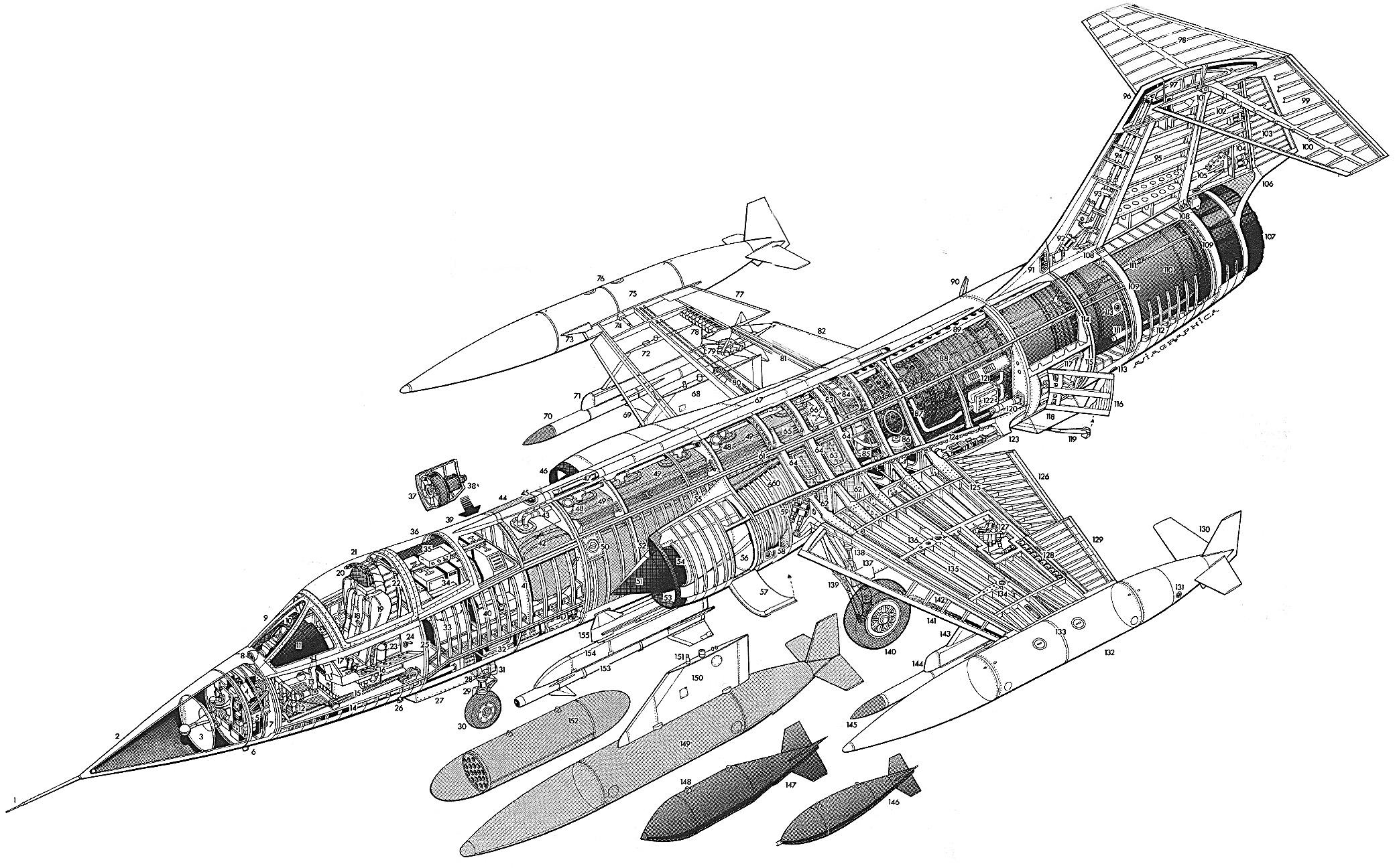 Lockheed F-104 Starfighter PDF eBook & Flight Manuals