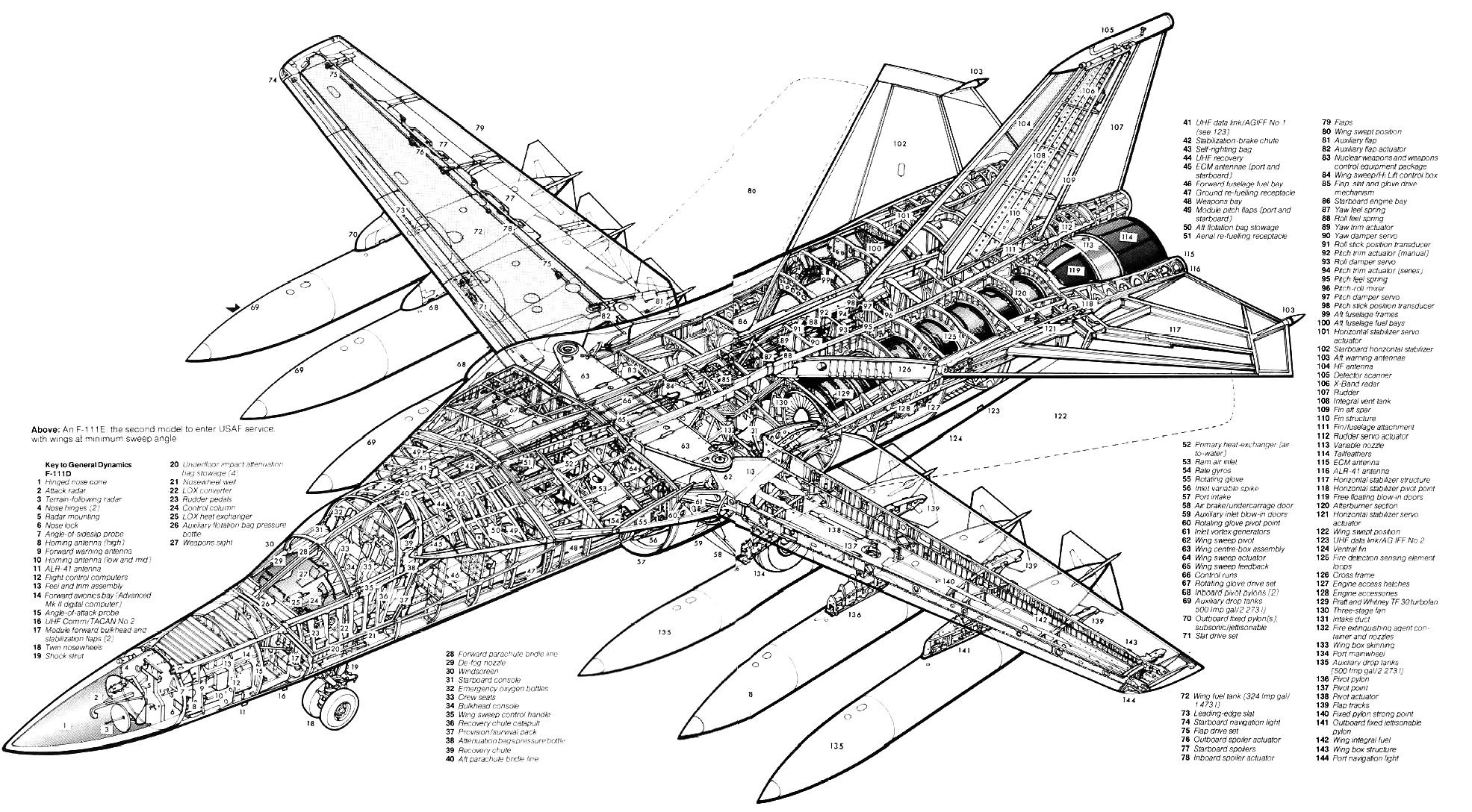 General Dynamics F-111 Aardvark PDF eBook & Aircraft