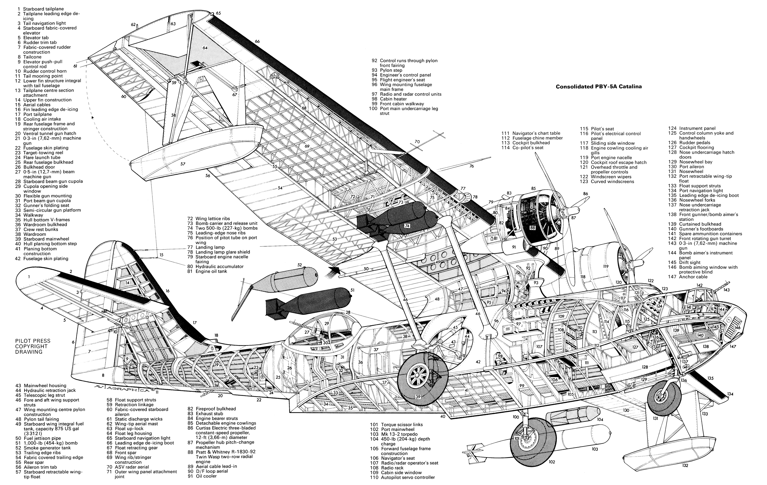 Consolidated PBY Catalina PDF eBook & Aircraft Flight