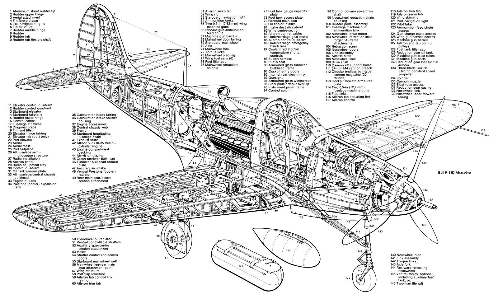 Bell P-39 Airacobra / P-63 Kingcobra PDF eBook & Aircraft