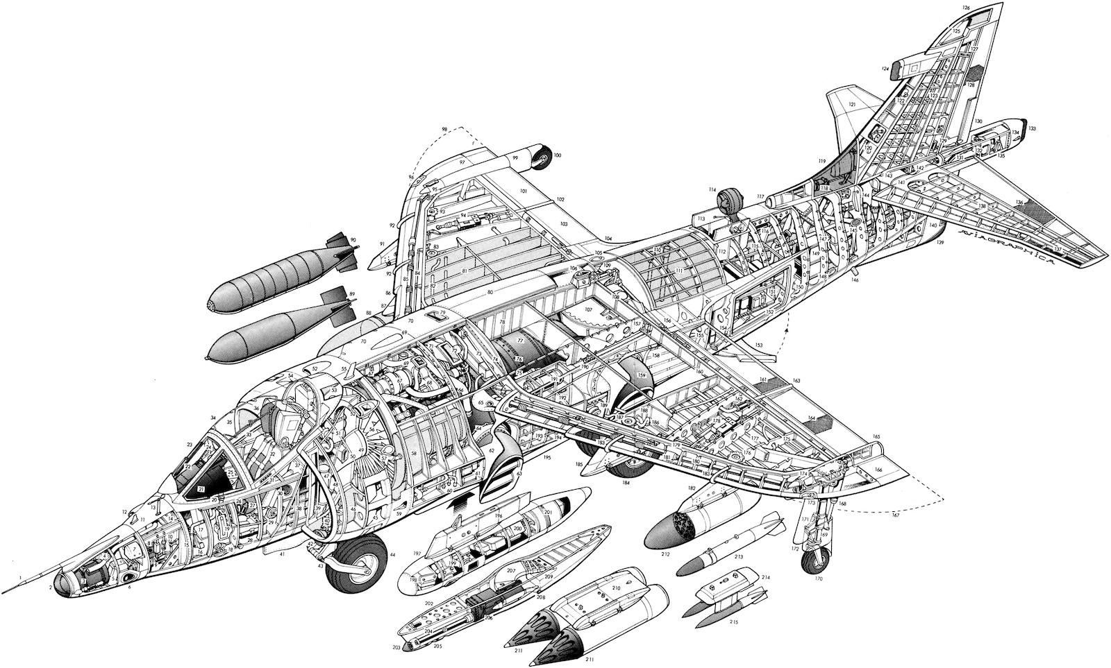Av 8 Harrier Vtol Jump Jet Ebook Amp Manuals