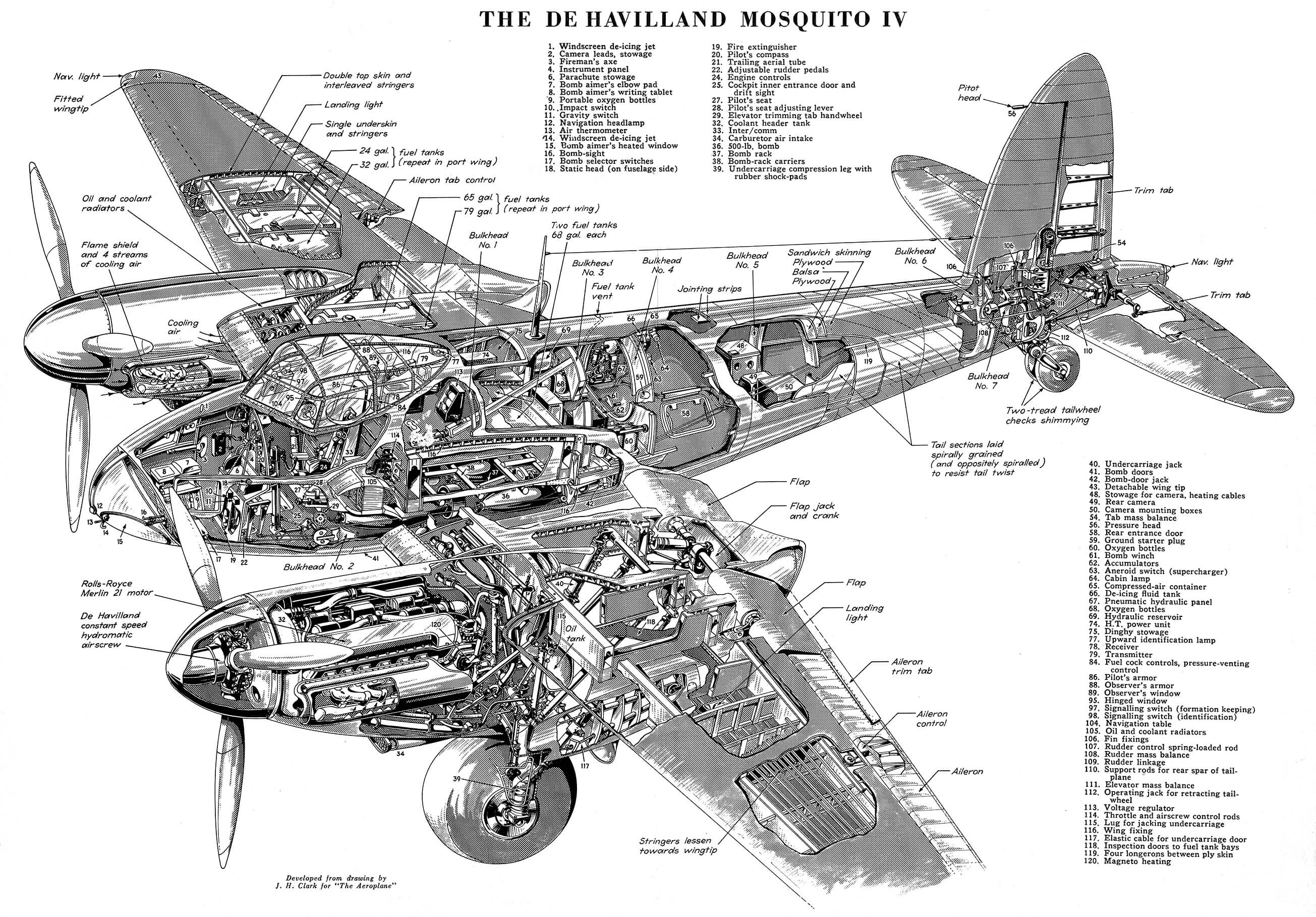 DeHavilland DH.98 Mosquito PDF eBook + Aircraft Flight