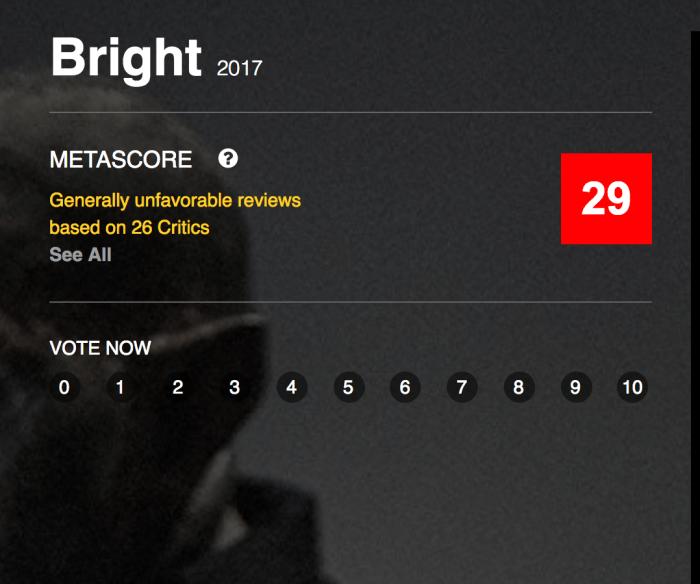 bright metascore