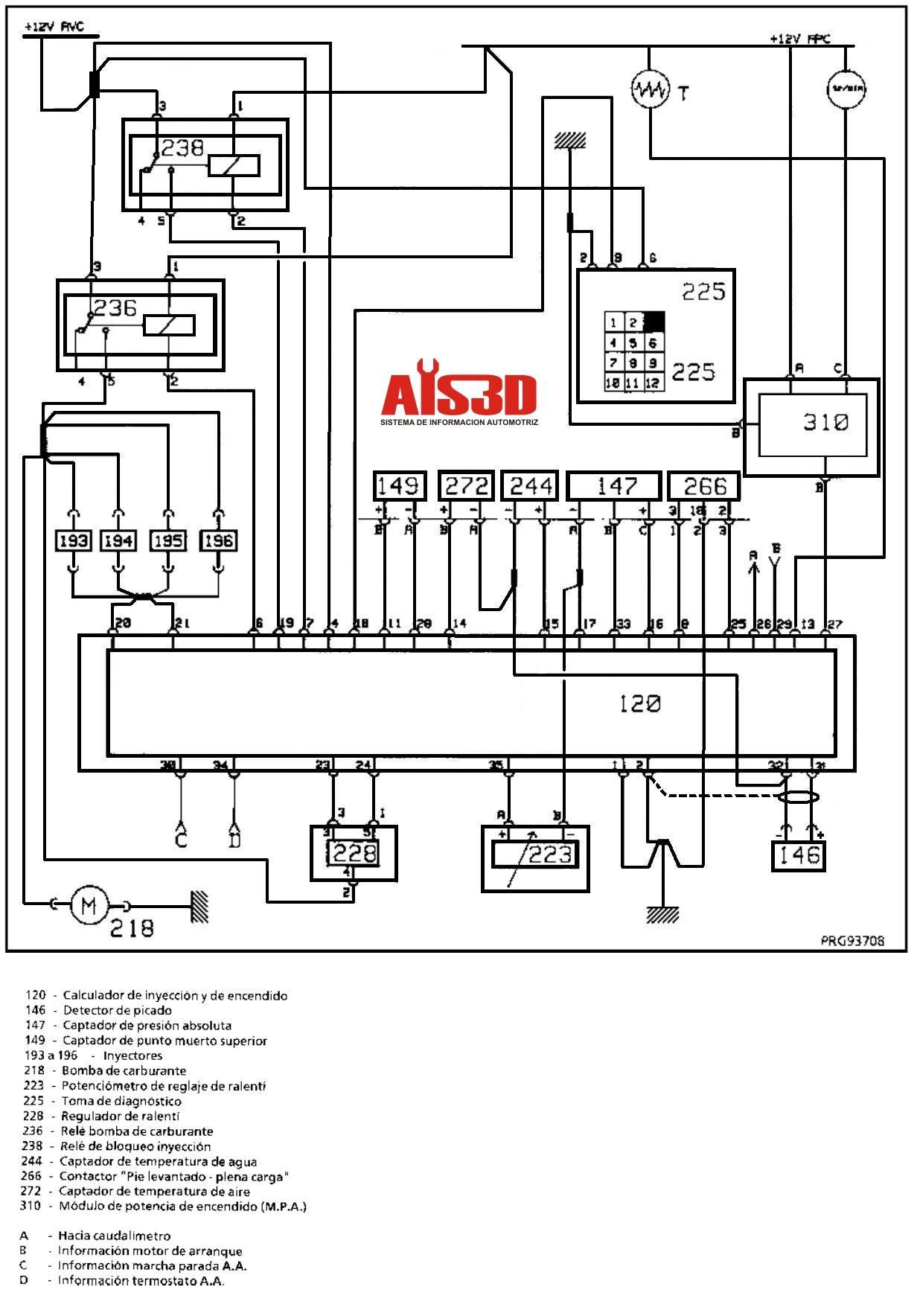 Diagrama de Cableado Motor