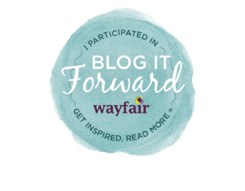 #BlogItForward 2015