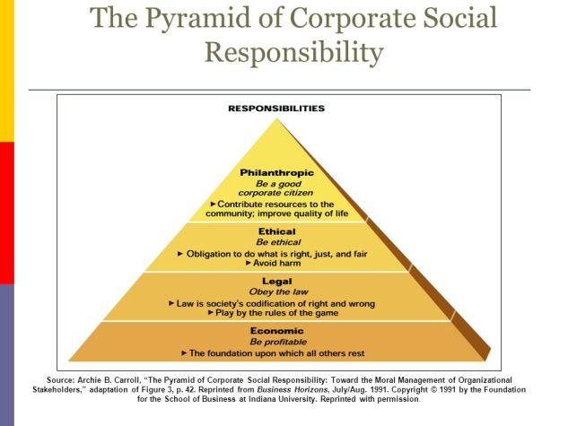 Is it a pyramid scheme?
