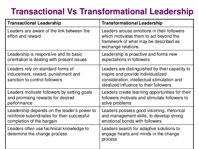 TRANSACTIONAL & TRANSFORMATIONAL LEADERSHIP – ICE's business psych blog
