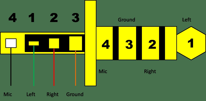 headphone with microphone wiring diagram 2006 holden rodeo stereo samsung s6 headphones mic repair eo eg920lw aisling lee 3 5mm 4 pole jack plug for galaxy earphones
