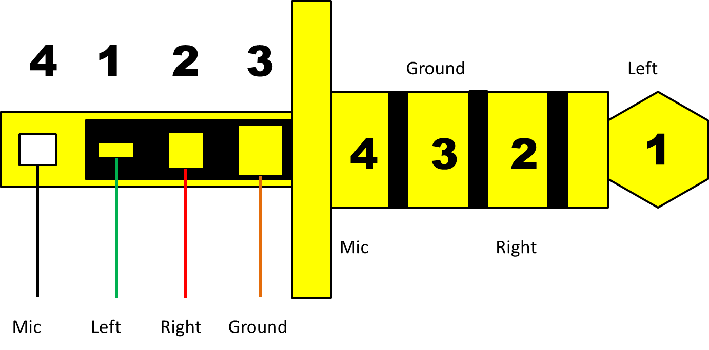 medium resolution of wire 4 pole headphone diagram wiring diagram blog 3 5mm 4 pole jack plug aisling lee