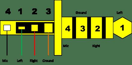 35mm 4 Pole Jack Plug | Aisling Lee, BEngTech