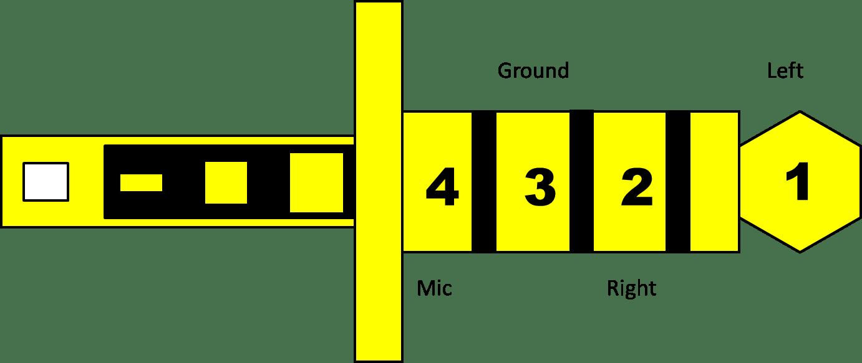 medium resolution of 4 pole 3 5mm jack wiring diagram wiring diagram perfomance 4 pole 3 5mm jack wiring diagram