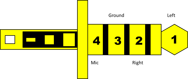 medium resolution of 4 pole jack wiring diagram wiring diagram week 4 pole 3 5mm jack wiring diagram