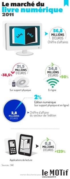 image_fichier_marche.numerique.2011