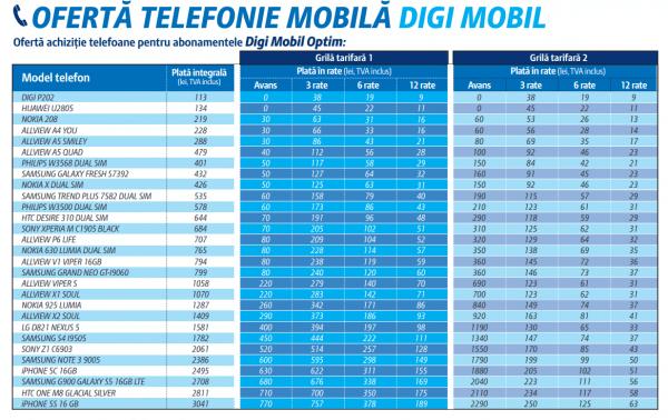 preturi-telefoane-digi-mobil