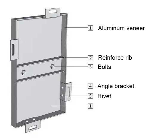 Aluminum Veneer