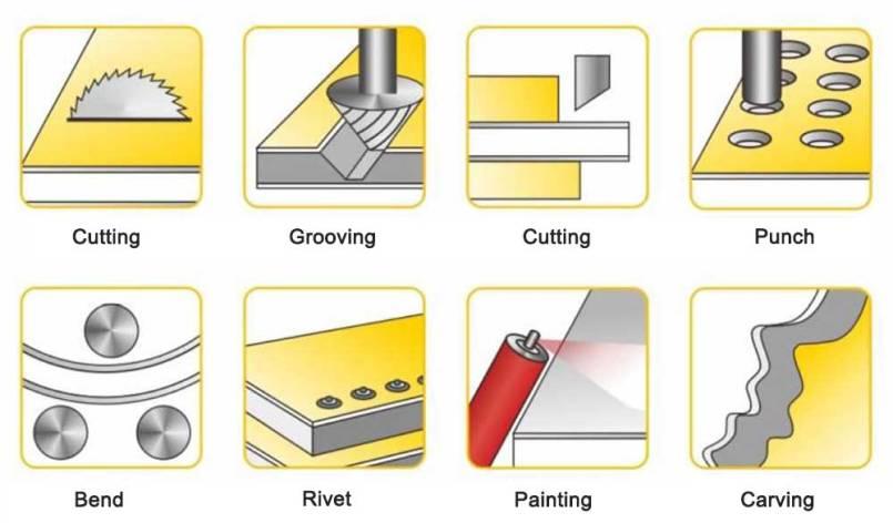 Aluminum Composite Panel Product processing